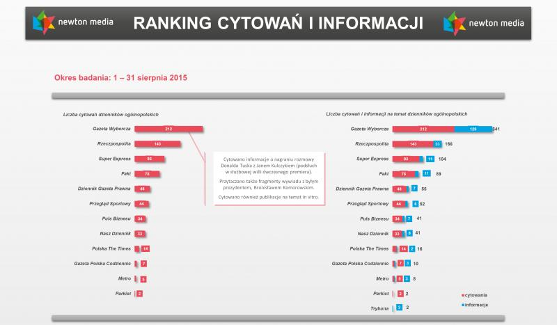 Ranking_082015_infogr_1.png
