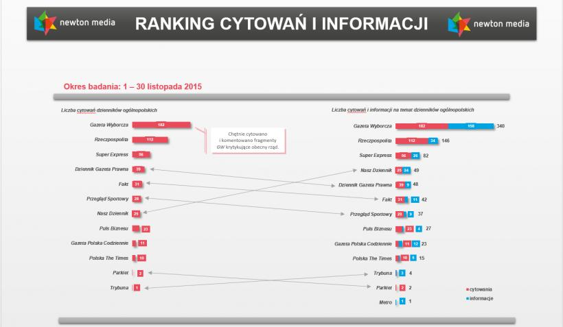 Ranking_112015_infogr_1.png